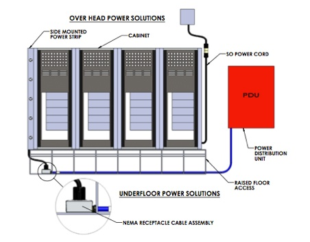 Tripp Lite Power Solutions SC